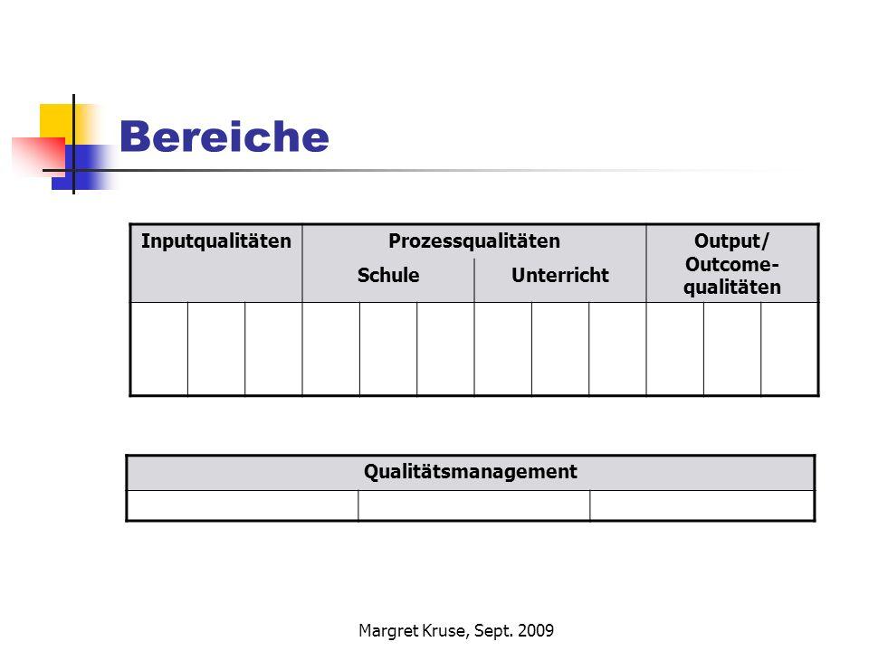Margret Kruse, Sept. 2009 Bereiche InputqualitätenProzessqualitätenOutput/ Outcome- qualitäten SchuleUnterricht Qualitätsmanagement