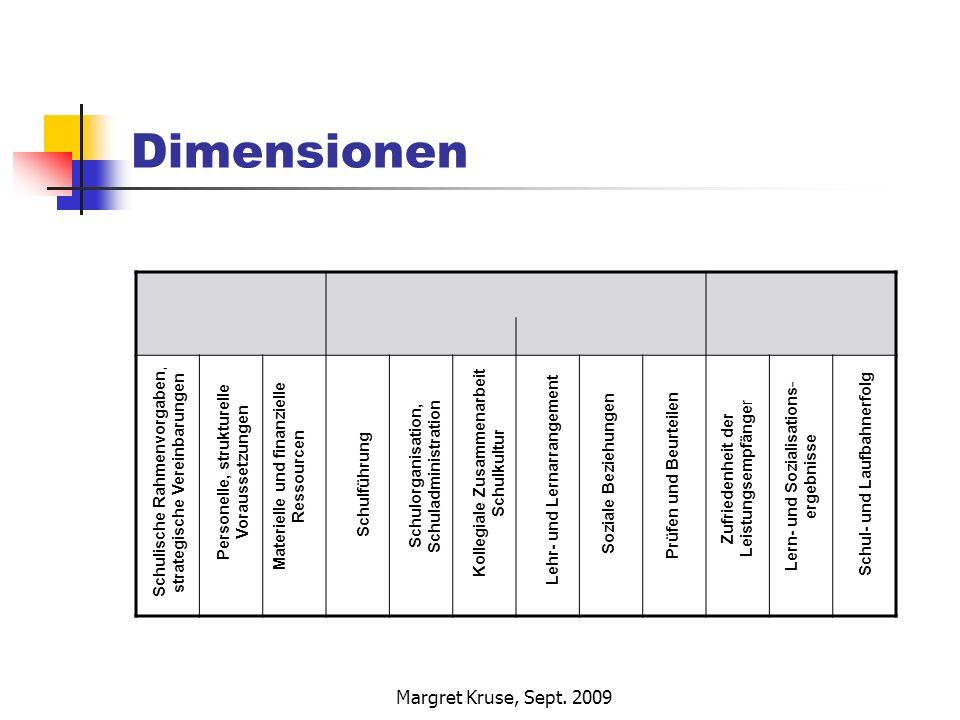 Margret Kruse, Sept. 2009 Dimensionen Schulische Rahmenvorgaben, strategische Vereinbarungen Personelle, strukturelle Voraussetzungen Materielle und f