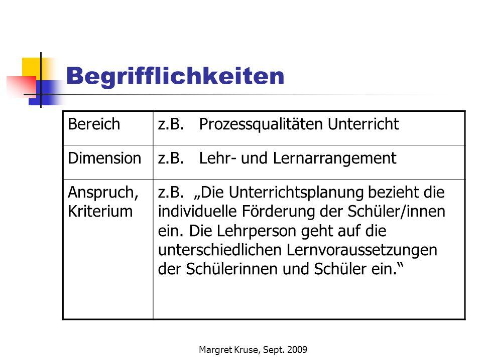 Margret Kruse, Sept. 2009 Begrifflichkeiten Bereichz.B. Prozessqualitäten Unterricht Dimensionz.B. Lehr- und Lernarrangement Anspruch, Kriterium z.B.