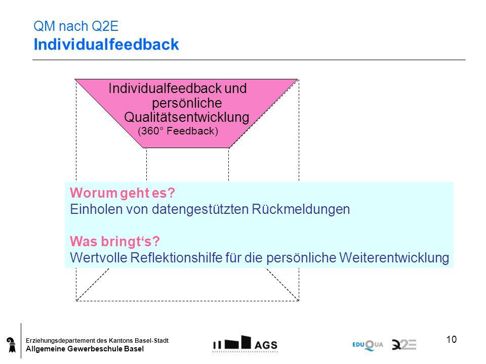 Erziehungsdepartement des Kantons Basel-Stadt Allgemeine Gewerbeschule Basel 10 QM nach Q2E Individualfeedback Individualfeedback und persönliche Qual
