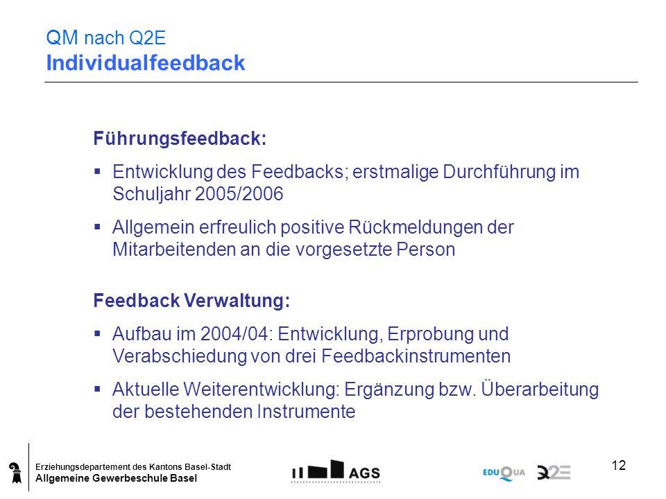Erziehungsdepartement des Kantons Basel-Stadt Allgemeine Gewerbeschule Basel 12 QM nach Q2E Individualfeedback Führungsfeedback: Entwicklung des Feedb