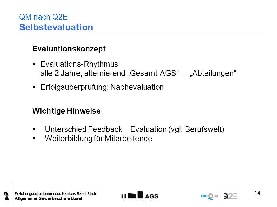 Erziehungsdepartement des Kantons Basel-Stadt Allgemeine Gewerbeschule Basel 14 QM nach Q2E Selbstevaluation Evaluations-Rhythmus alle 2 Jahre, altern