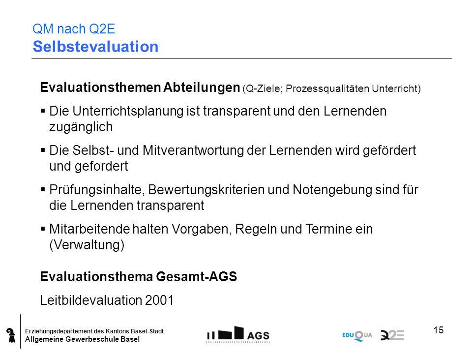 Erziehungsdepartement des Kantons Basel-Stadt Allgemeine Gewerbeschule Basel 15 QM nach Q2E Selbstevaluation Evaluationsthemen Abteilungen (Q-Ziele; P