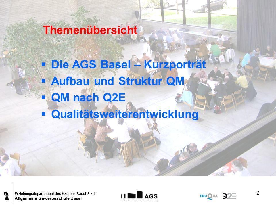 Erziehungsdepartement des Kantons Basel-Stadt Allgemeine Gewerbeschule Basel 13 QM nach Q2E Selbstevaluation Selbstevaluation und Qualitätsentwicklung der Schule Worum geht es.
