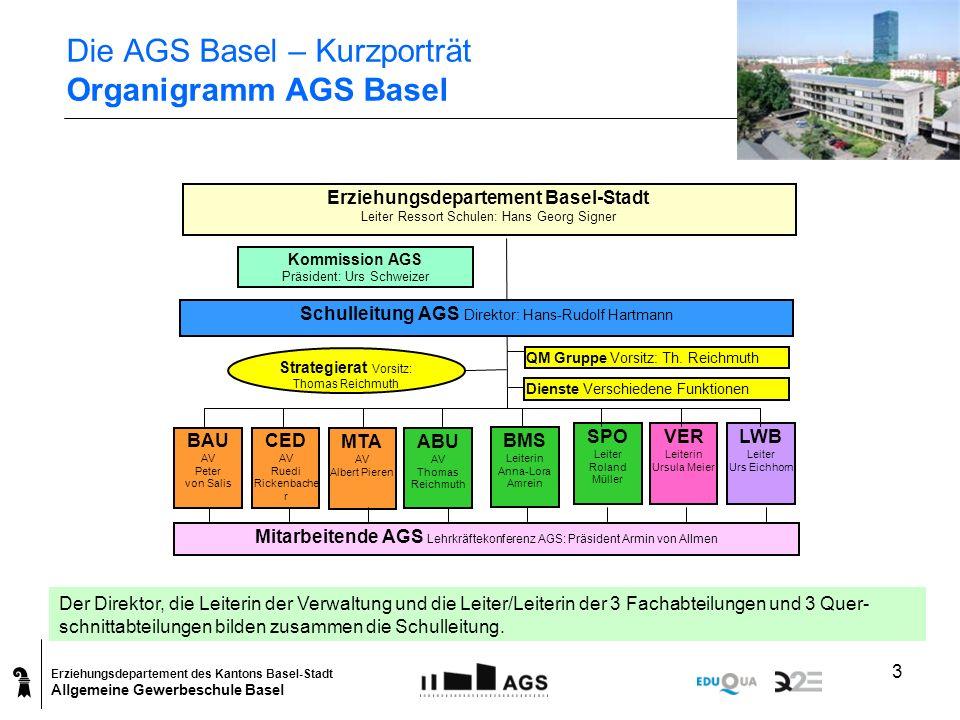 Erziehungsdepartement des Kantons Basel-Stadt Allgemeine Gewerbeschule Basel 3 Die AGS Basel – Kurzporträt Organigramm AGS Basel Der Direktor, die Lei
