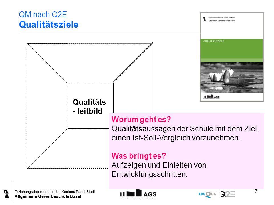Erziehungsdepartement des Kantons Basel-Stadt Allgemeine Gewerbeschule Basel 8 QM nach Q2E Qualitätsziele Ziele -bilden Orientierungs- und Identifikationsbasis für alle Mitarbeitenden der AGS -dienen der Reflexion unserer Schulqualität -sind Bezugspunkte bei Evaluationen (Fokus Unterricht) Inhalt/Gliederung: Formulierung der Ziele in den Bereichen -Inputqualitäten -Prozessqualitäten Schule -Prozessqualitäten Unterricht -Output- / Outcome-Qualitäten -Qualitätsmanagement