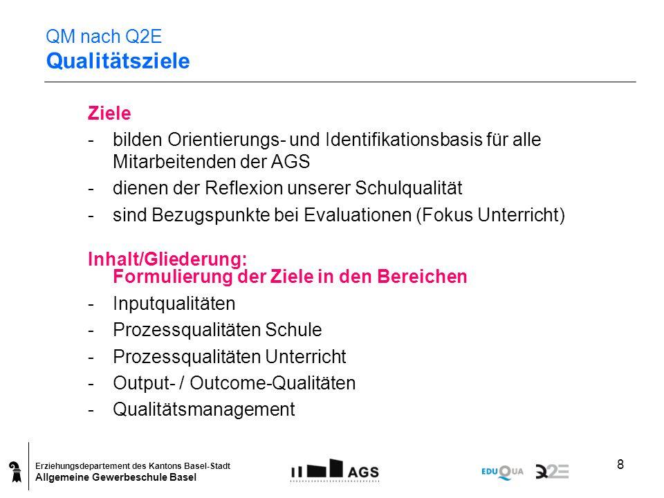 Erziehungsdepartement des Kantons Basel-Stadt Allgemeine Gewerbeschule Basel 9 QM nach Q2E Qualitätsziele Entwicklung -Über die Dauer von einem halben Jahr, um möglichst viele Mitarbeitende miteinzubeziehen (Erarbeitung in Arbeits-, Austausch- und Expertengruppen, Schreibstrasse, Vernehmlassung) -anschliessend Verabschiedung -Abstimmung der Qualitätsziele mit dem Leitbild und den strategischen Zielen