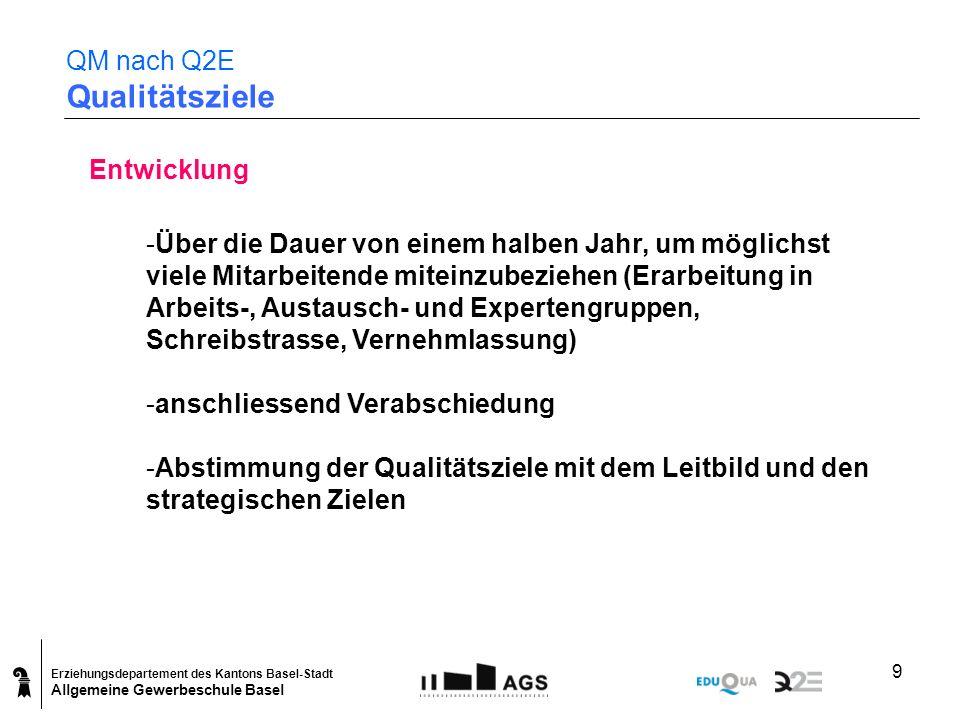 Erziehungsdepartement des Kantons Basel-Stadt Allgemeine Gewerbeschule Basel 9 QM nach Q2E Qualitätsziele Entwicklung -Über die Dauer von einem halben