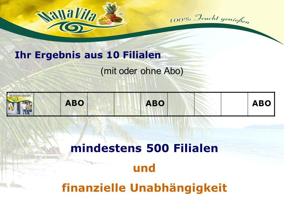 (mit oder ohne Abo) ABO mindestens 500 Filialen und finanzielle Unabhängigkeit Ihr Ergebnis aus 10 Filialen