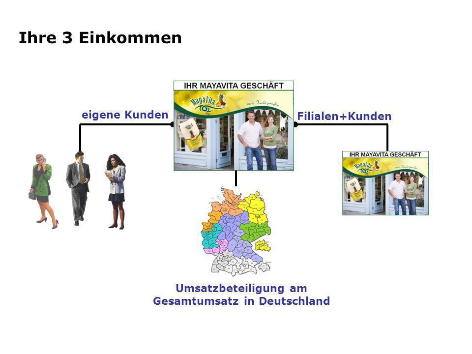 Ihre 3 Einkommen Umsatzbeteiligung am Gesamtumsatz in Deutschland eigene Kunden Filialen+Kunden