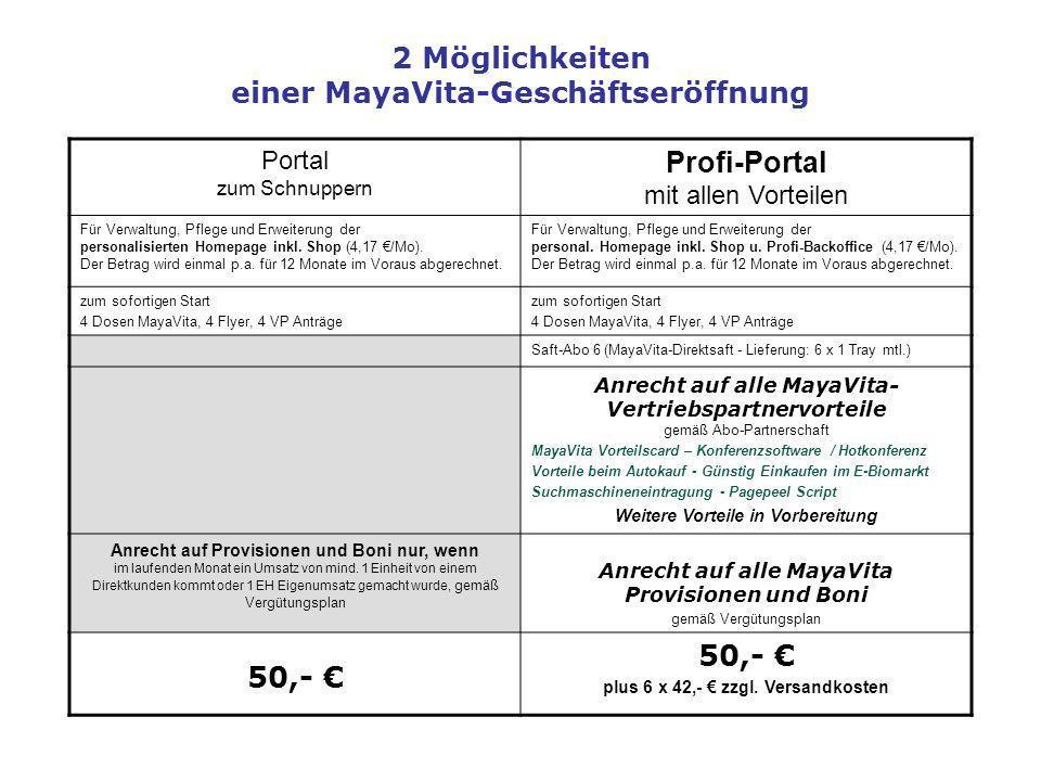 Portal zum Schnuppern Profi-Portal mit allen Vorteilen Für Verwaltung, Pflege und Erweiterung der personalisierten Homepage inkl. Shop (4,17 /Mo). Der