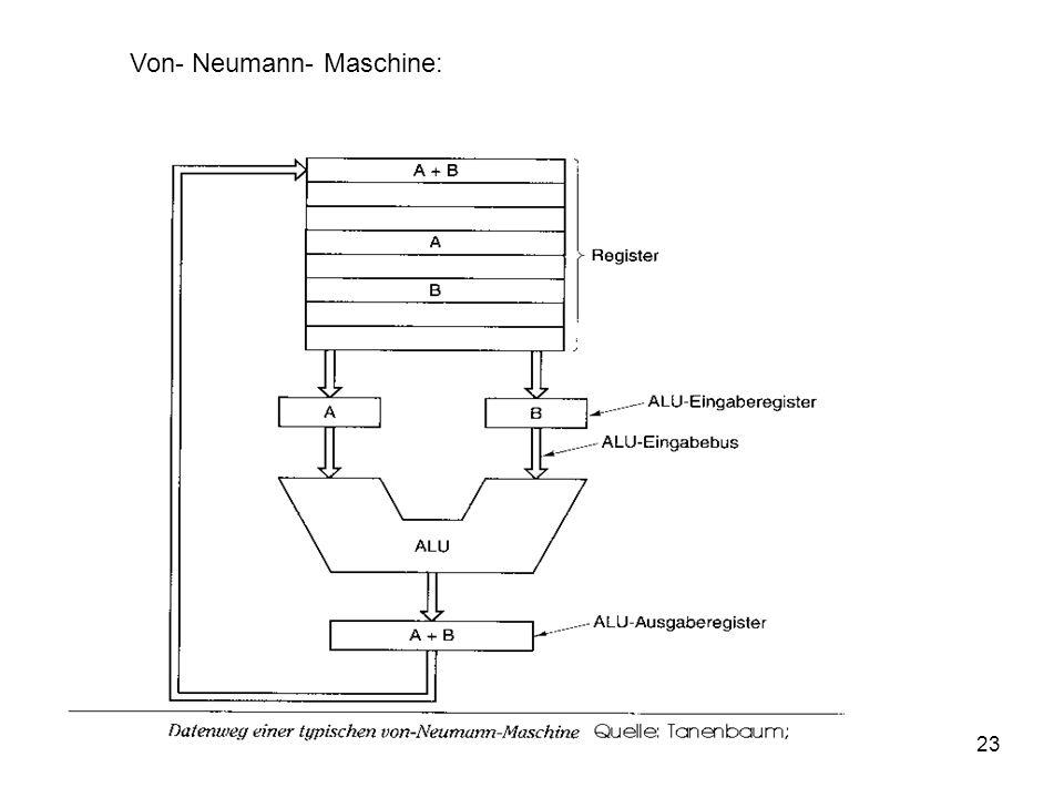 23 Von- Neumann- Maschine: