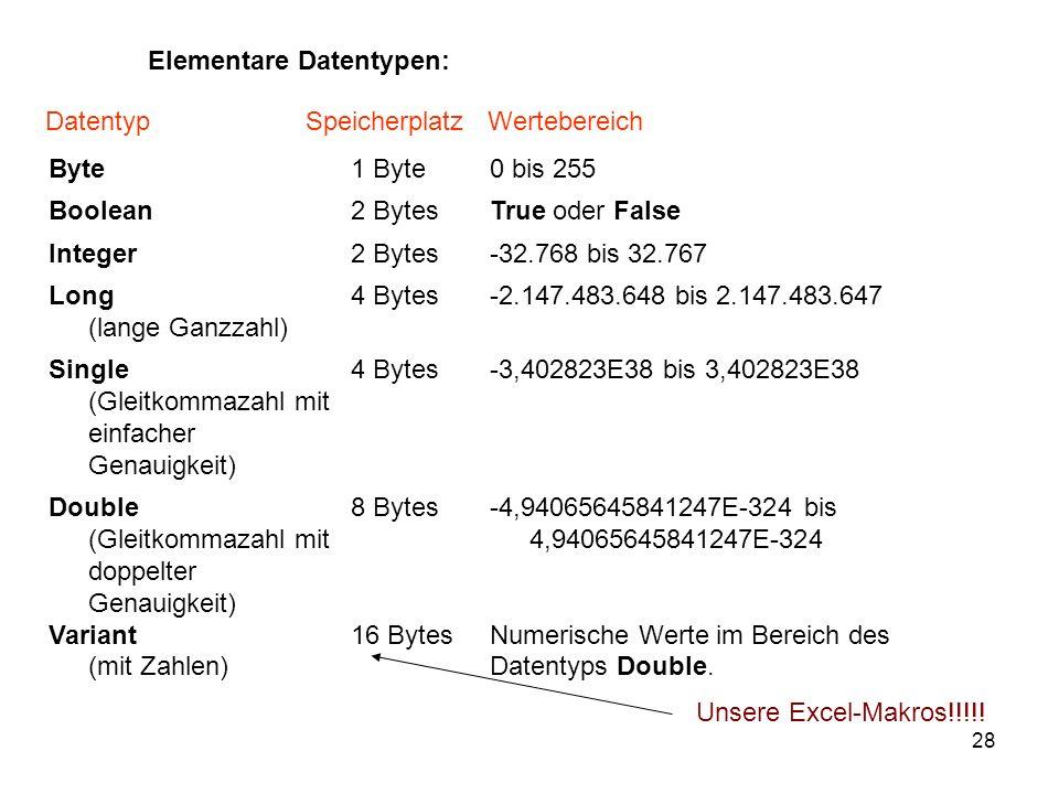 28 Elementare Datentypen: Byte1 Byte0 bis 255 Boolean2 BytesTrue oder False Integer2 Bytes-32.768 bis 32.767 Long (lange Ganzzahl) 4 Bytes-2.147.483.6