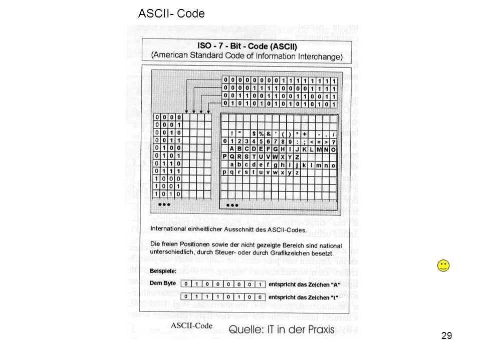 29 ASCII- Code