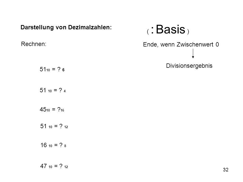 32 Rechnen: 51 10 = ? 6 51 10 = ? 4 45 10 = ? 16 51 10 = ? 12 16 10 = ? 8 ( : Basis ) 47 10 = ? 12 Ende, wenn Zwischenwert 0 Divisionsergebnis Darstel