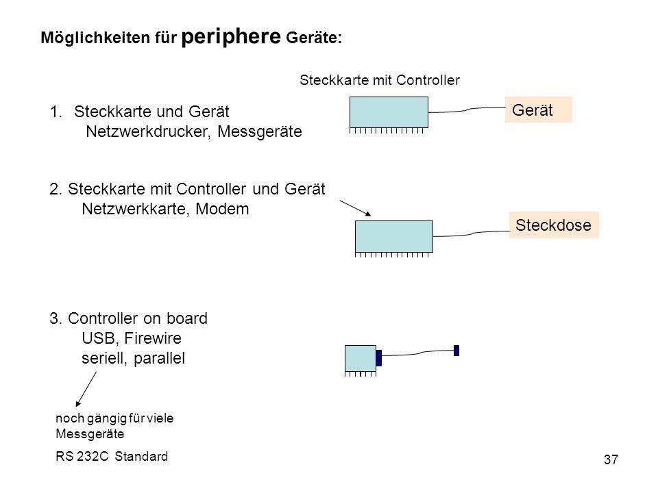 37 Möglichkeiten für periphere Geräte: 1.Steckkarte und Gerät Netzwerkdrucker, Messgeräte Gerät Steckkarte mit Controller 2. Steckkarte mit Controller