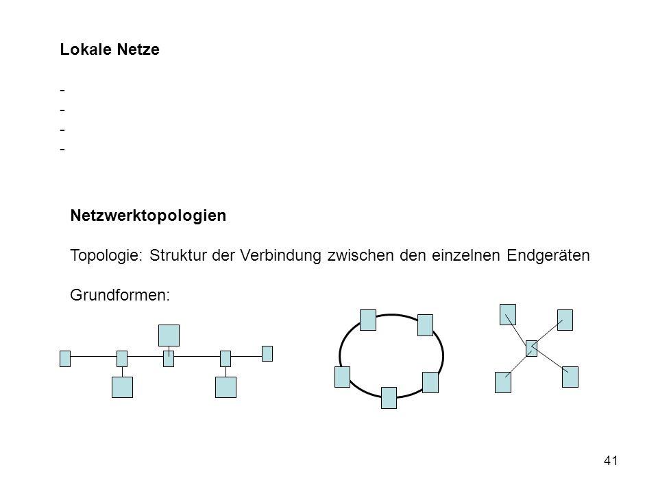 41 Lokale Netze - Netzwerktopologien Topologie: Struktur der Verbindung zwischen den einzelnen Endgeräten Grundformen: