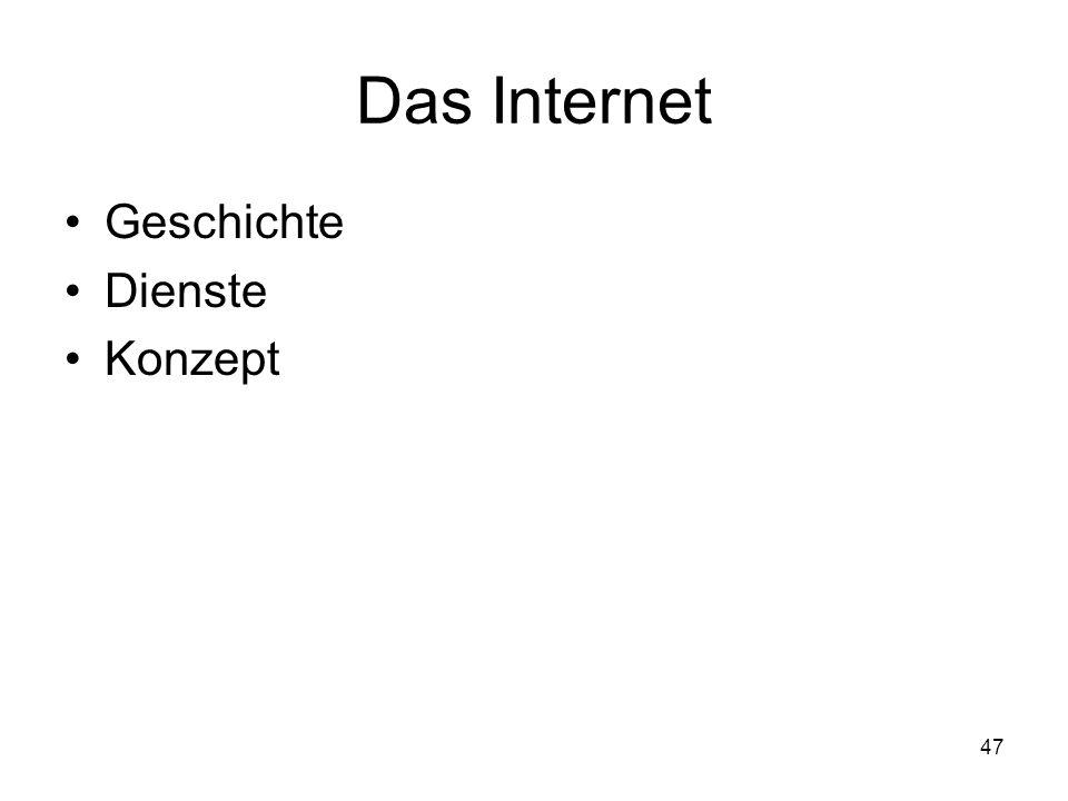 47 Das Internet Geschichte Dienste Konzept