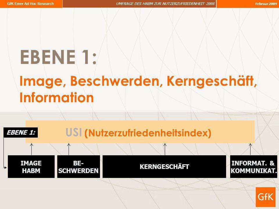 GfK Emer Ad Hoc Research UMFRAGE DES HABM ZUR NUTZERZUFRIEDENHEIT 2008 Februar 2009 EBENE 1: Image, Beschwerden, Kerngeschäft, Information USI (Nutzer