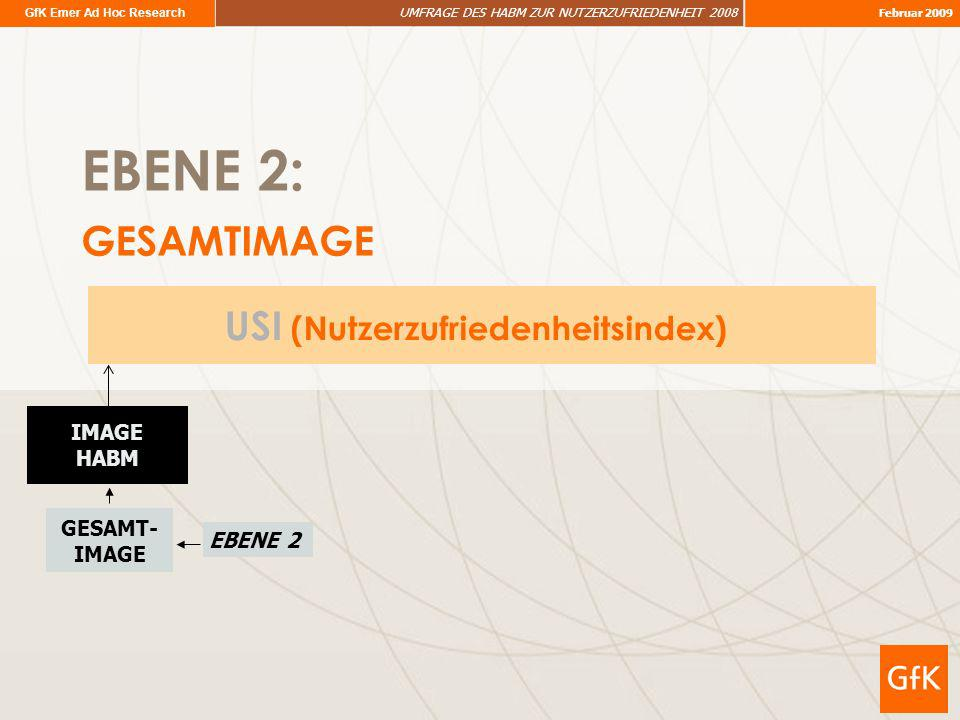 GfK Emer Ad Hoc Research UMFRAGE DES HABM ZUR NUTZERZUFRIEDENHEIT 2008 Februar 2009 EBENE 2: GESAMTIMAGE USI (Nutzerzufriedenheitsindex) IMAGE HABM EB