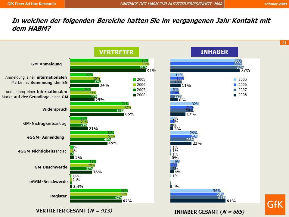 GfK Emer Ad Hoc Research UMFRAGE DES HABM ZUR NUTZERZUFRIEDENHEIT 2008 Februar 2009 21 In welchen der folgenden Bereiche hatten Sie im vergangenen Jah