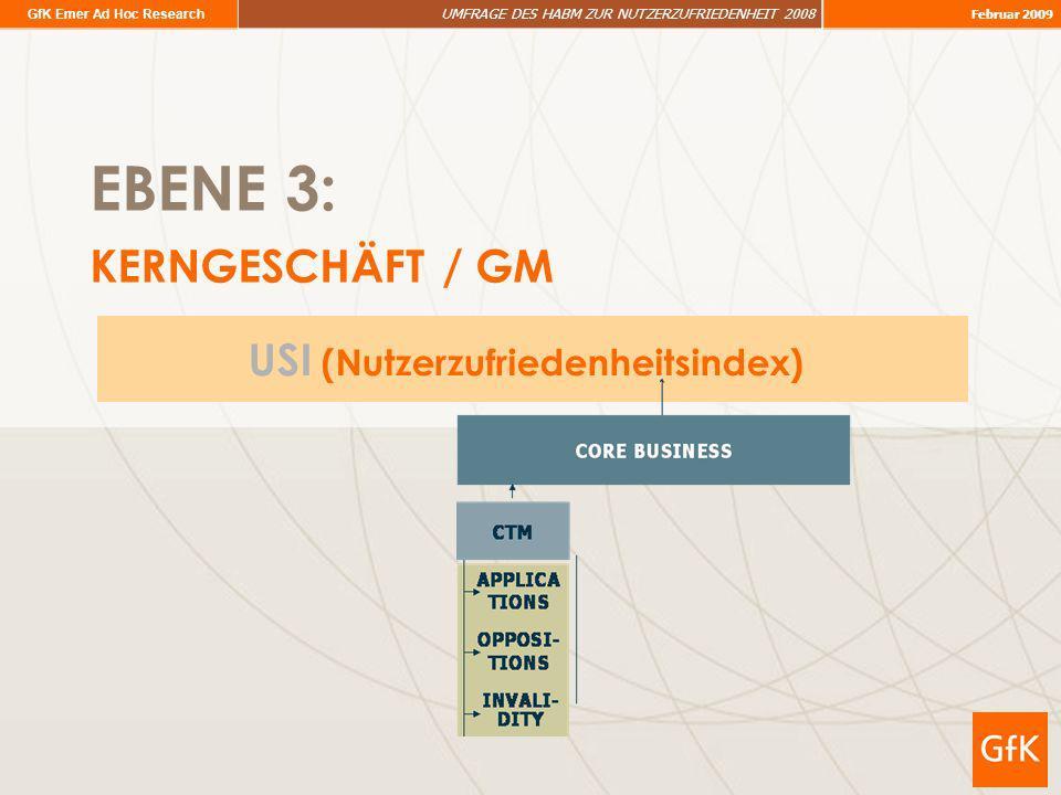 GfK Emer Ad Hoc Research UMFRAGE DES HABM ZUR NUTZERZUFRIEDENHEIT 2008 Februar 2009 EBENE 3: KERNGESCHÄFT / GM USI (Nutzerzufriedenheitsindex)