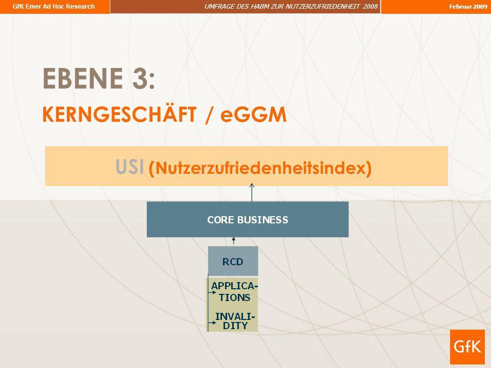 GfK Emer Ad Hoc Research UMFRAGE DES HABM ZUR NUTZERZUFRIEDENHEIT 2008 Februar 2009 EBENE 3: KERNGESCHÄFT / eGGM USI (Nutzerzufriedenheitsindex)