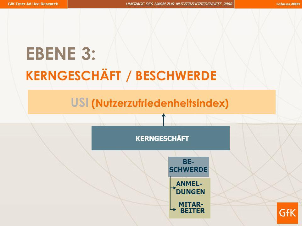GfK Emer Ad Hoc Research UMFRAGE DES HABM ZUR NUTZERZUFRIEDENHEIT 2008 Februar 2009 EBENE 3: KERNGESCHÄFT / BESCHWERDE USI (Nutzerzufriedenheitsindex)