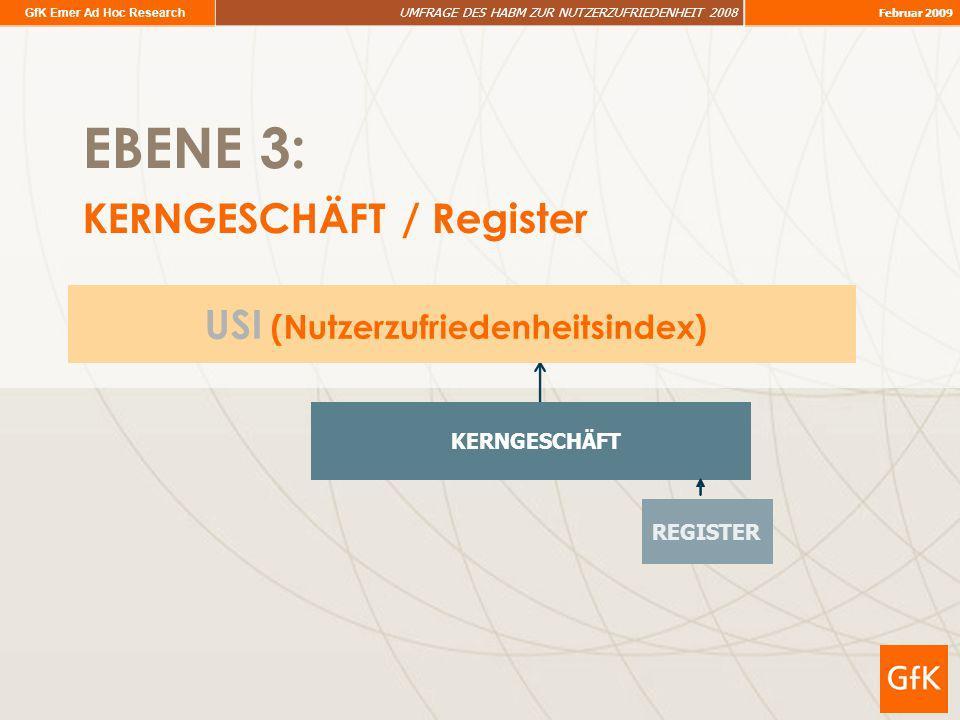 GfK Emer Ad Hoc Research UMFRAGE DES HABM ZUR NUTZERZUFRIEDENHEIT 2008 Februar 2009 EBENE 3: KERNGESCHÄFT / Register KERNGESCHÄFT REGISTER USI (Nutzer