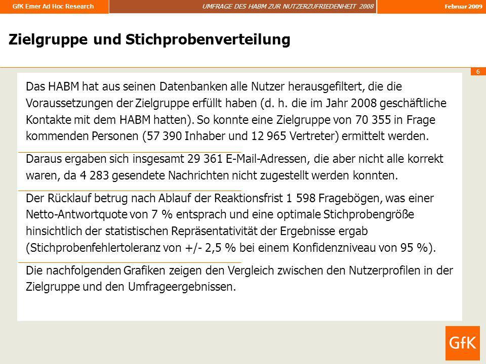 GfK Emer Ad Hoc Research UMFRAGE DES HABM ZUR NUTZERZUFRIEDENHEIT 2008 Februar 2009 6 Zielgruppe und Stichprobenverteilung Das HABM hat aus seinen Dat