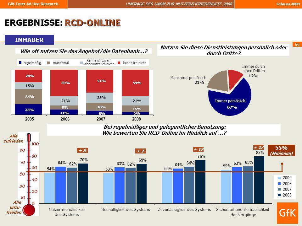 GfK Emer Ad Hoc Research UMFRAGE DES HABM ZUR NUTZERZUFRIEDENHEIT 2008 Februar 2009 66 ERGEBNISSE: RCD-ONLINE Wie oft nutzen Sie das Angebot/die Daten