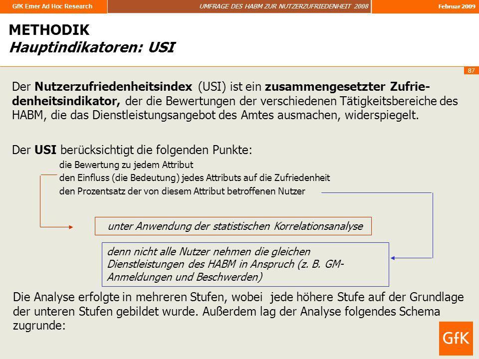 GfK Emer Ad Hoc Research UMFRAGE DES HABM ZUR NUTZERZUFRIEDENHEIT 2008 Februar 2009 87 Der Nutzerzufriedenheitsindex (USI) ist ein zusammengesetzter Z