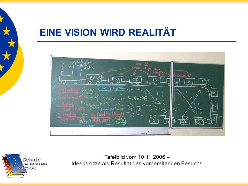 EINE VISION WIRD REALITÄT Tafelbild vom 10.11.2006 – Ideenskizze als Resultat des vorbereitenden Besuchs