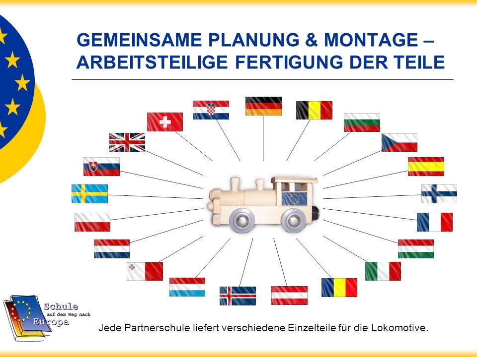 GEMEINSAME PLANUNG & MONTAGE – ARBEITSTEILIGE FERTIGUNG DER TEILE Jede Partnerschule liefert verschiedene Einzelteile für die Lokomotive.