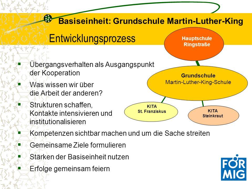 Entwicklungsprozess Basiseinheit: Grundschule Martin-Luther-King KITA St. Franziskus Grundschule Martin-Luther-King-Schule Hauptschule Ringstraße KITA