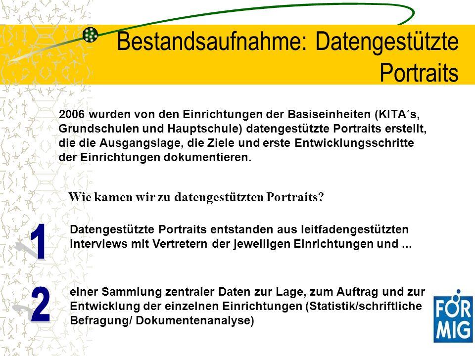 Bestandsaufnahme: Datengestützte Portraits 2006 wurden von den Einrichtungen der Basiseinheiten (KITA´s, Grundschulen und Hauptschule) datengestützte