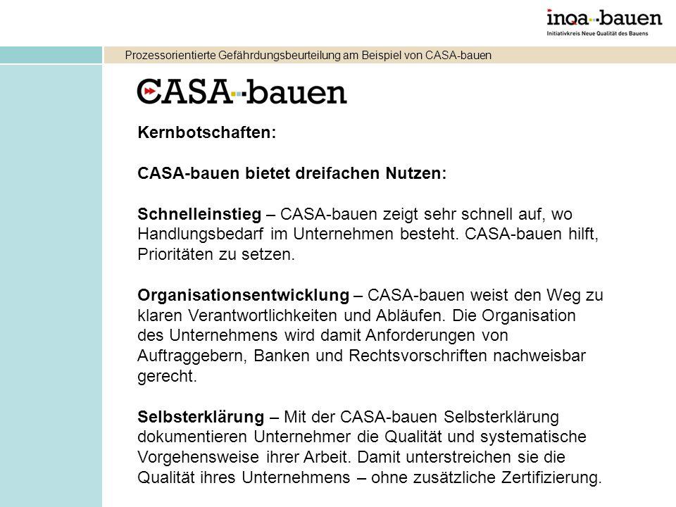 Kernbotschaften: CASA-bauen bietet dreifachen Nutzen: Schnelleinstieg – CASA-bauen zeigt sehr schnell auf, wo Handlungsbedarf im Unternehmen besteht.