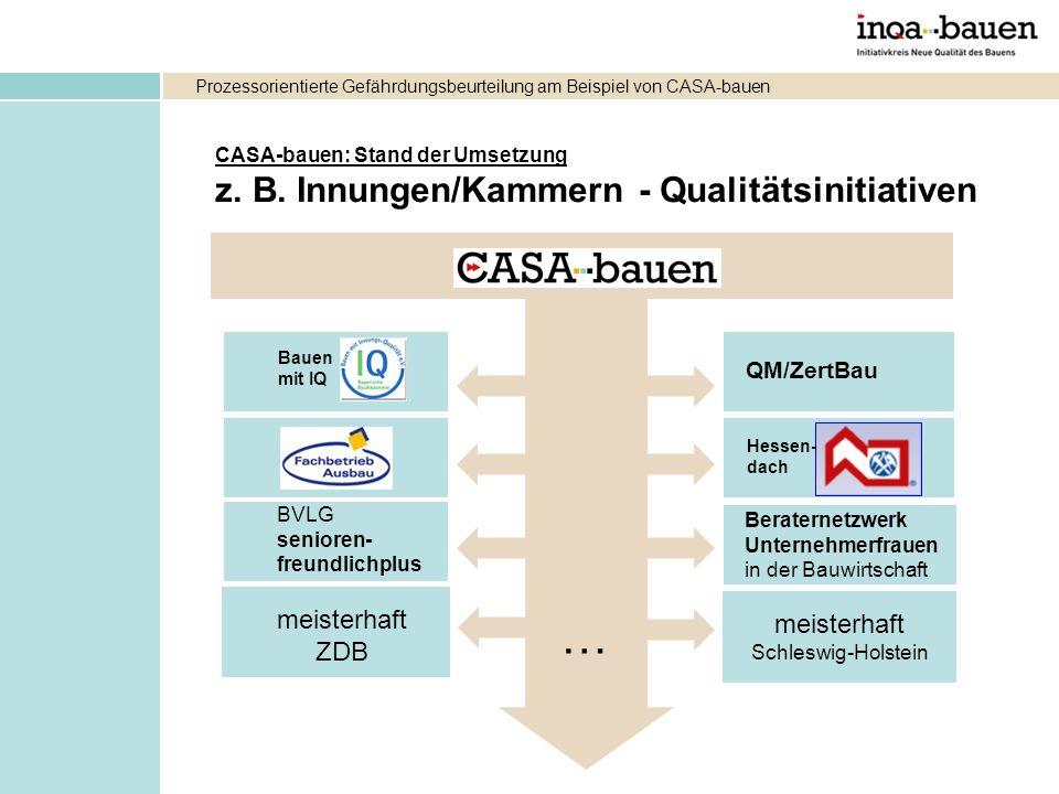 CASA-bauen: Stand der Umsetzung z. B. Innungen/Kammern - Qualitätsinitiativen Bauen mit IQ QM/ZertBau … Hessen- dach BVLG senioren- freundlichplus Ber
