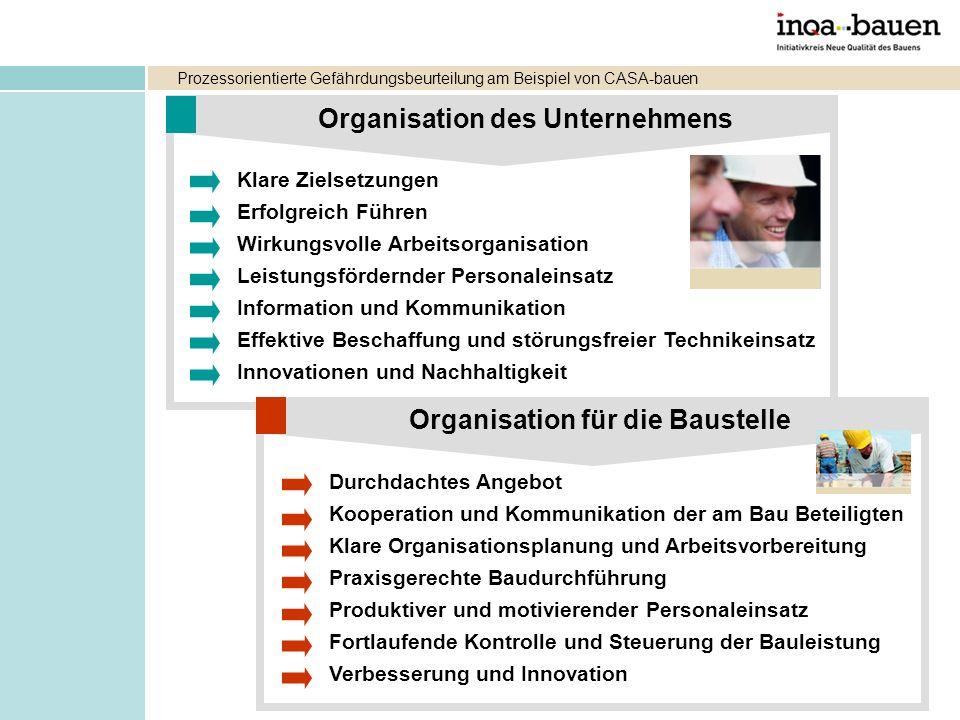 Klare Zielsetzungen Erfolgreich Führen Wirkungsvolle Arbeitsorganisation Leistungsfördernder Personaleinsatz Information und Kommunikation Effektive B
