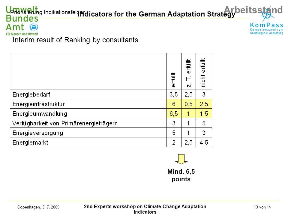2nd Experts workshop on Climate Change Adaptation Indicators Indicators for the German Adaptation Strategy Copenhagen, 3. 7. 200913 von 14 Interim res