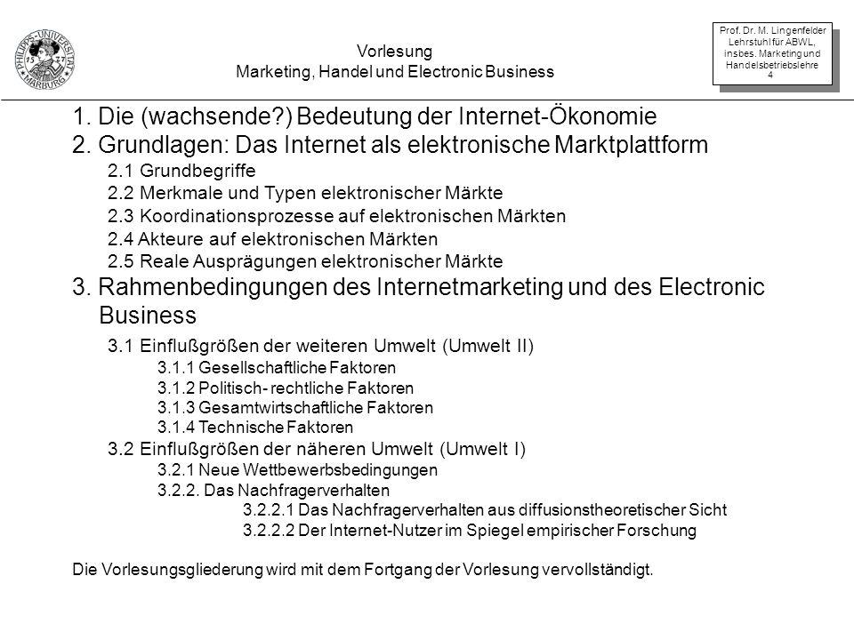 Prof. Dr. M. Lingenfelder Lehrstuhl für ABWL, insbes. Marketing und Handelsbetriebslehre 4 Vorlesung Marketing, Handel und Electronic Business 1. Die
