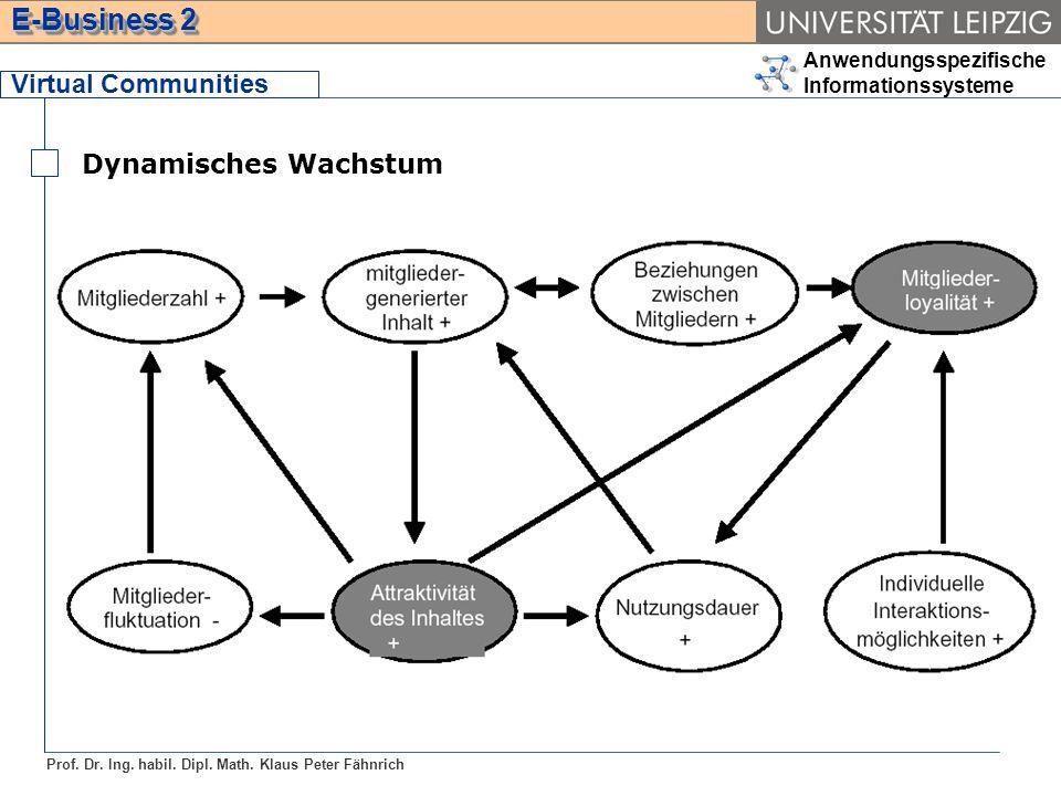 Anwendungsspezifische Informationssysteme Prof. Dr. Ing. habil. Dipl. Math. Klaus Peter Fähnrich E-Business 2 Virtual Communities Dynamisches Wachstum