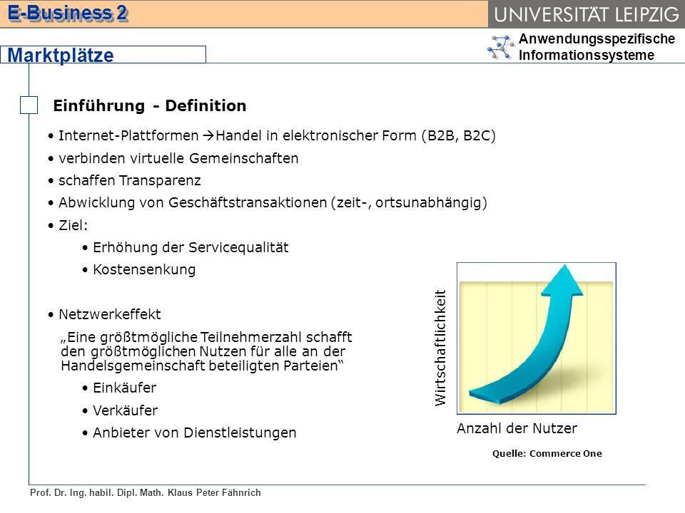 Anwendungsspezifische Informationssysteme Prof. Dr. Ing. habil. Dipl. Math. Klaus Peter Fähnrich E-Business 2 Einführung - Definition Marktplätze Inte