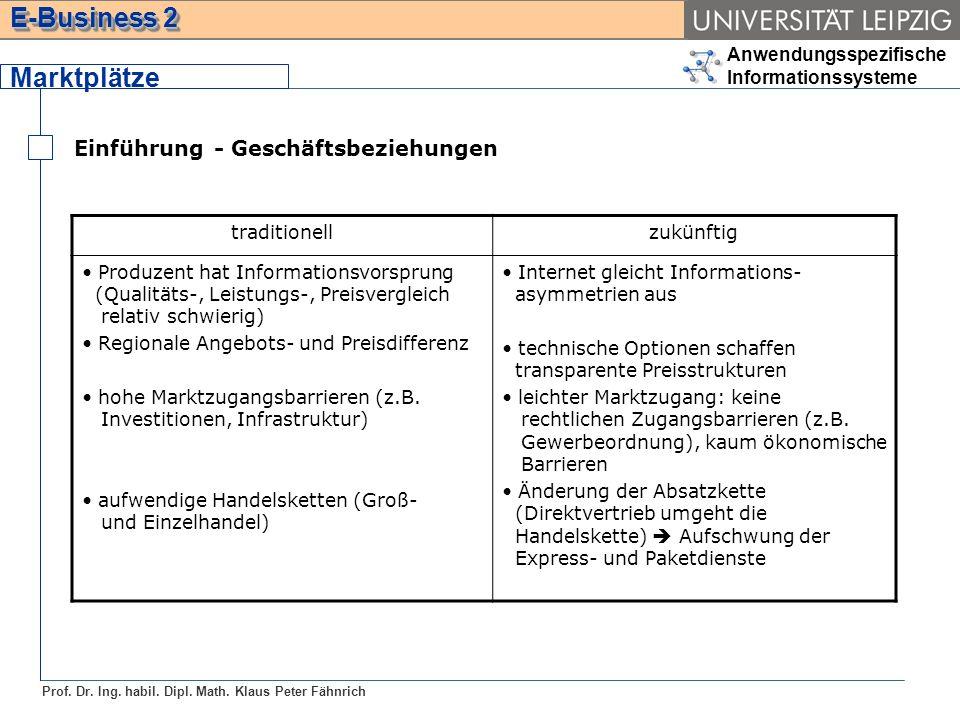 Anwendungsspezifische Informationssysteme Prof. Dr. Ing. habil. Dipl. Math. Klaus Peter Fähnrich E-Business 2 Einführung - Geschäftsbeziehungen Marktp