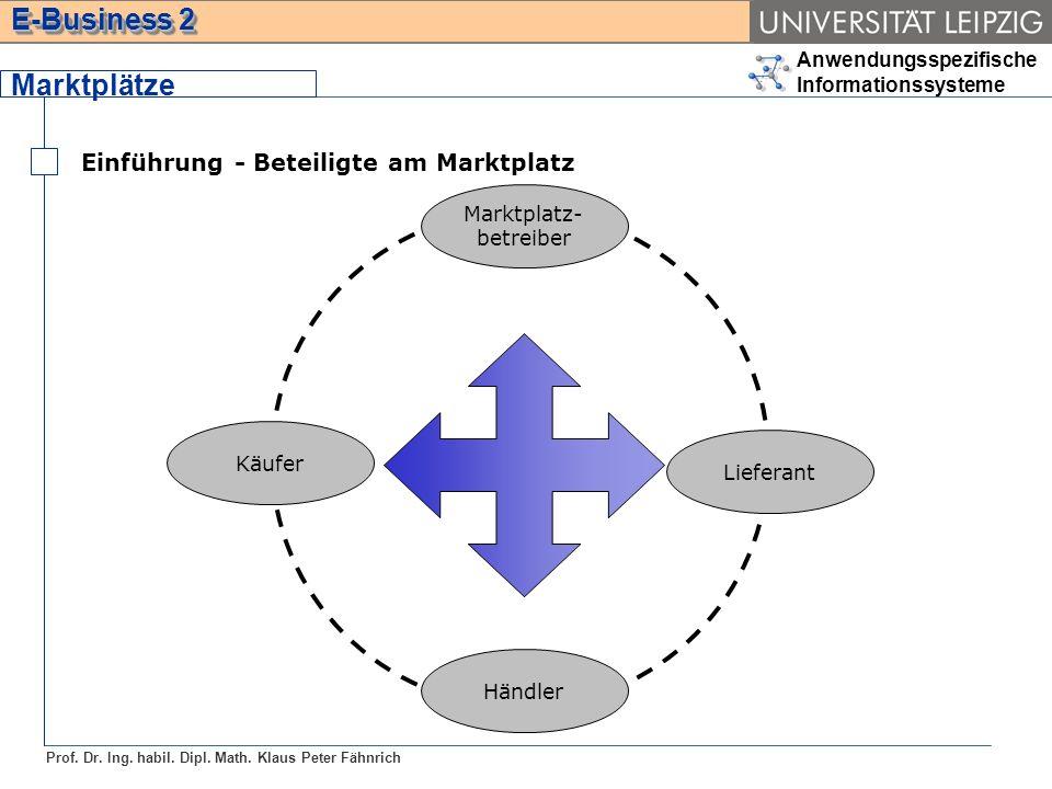 Anwendungsspezifische Informationssysteme Prof. Dr. Ing. habil. Dipl. Math. Klaus Peter Fähnrich E-Business 2 Einführung - Beteiligte am Marktplatz Ma