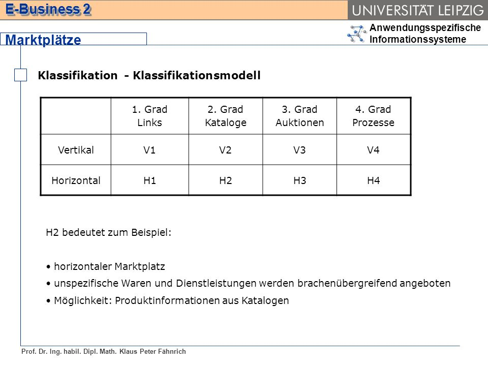 Anwendungsspezifische Informationssysteme Prof. Dr. Ing. habil. Dipl. Math. Klaus Peter Fähnrich E-Business 2 Marktplätze Klassifikation - Klassifikat