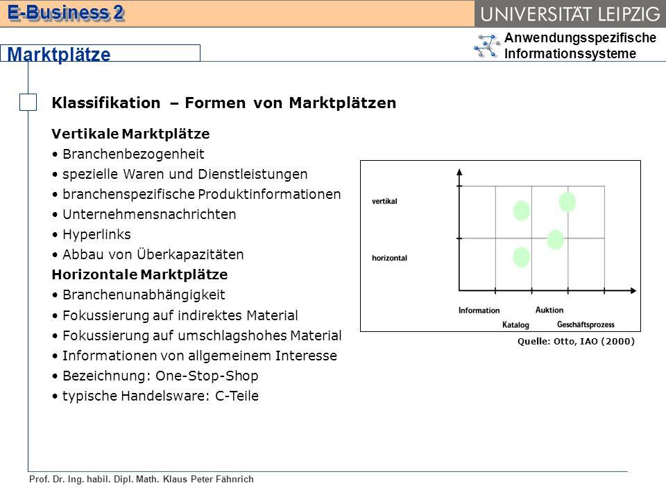 Anwendungsspezifische Informationssysteme Prof. Dr. Ing. habil. Dipl. Math. Klaus Peter Fähnrich E-Business 2 Marktplätze Klassifikation – Formen von