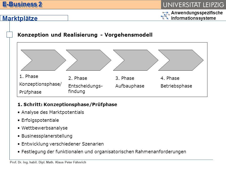 Anwendungsspezifische Informationssysteme Prof. Dr. Ing. habil. Dipl. Math. Klaus Peter Fähnrich E-Business 2 Marktplätze Konzeption und Realisierung
