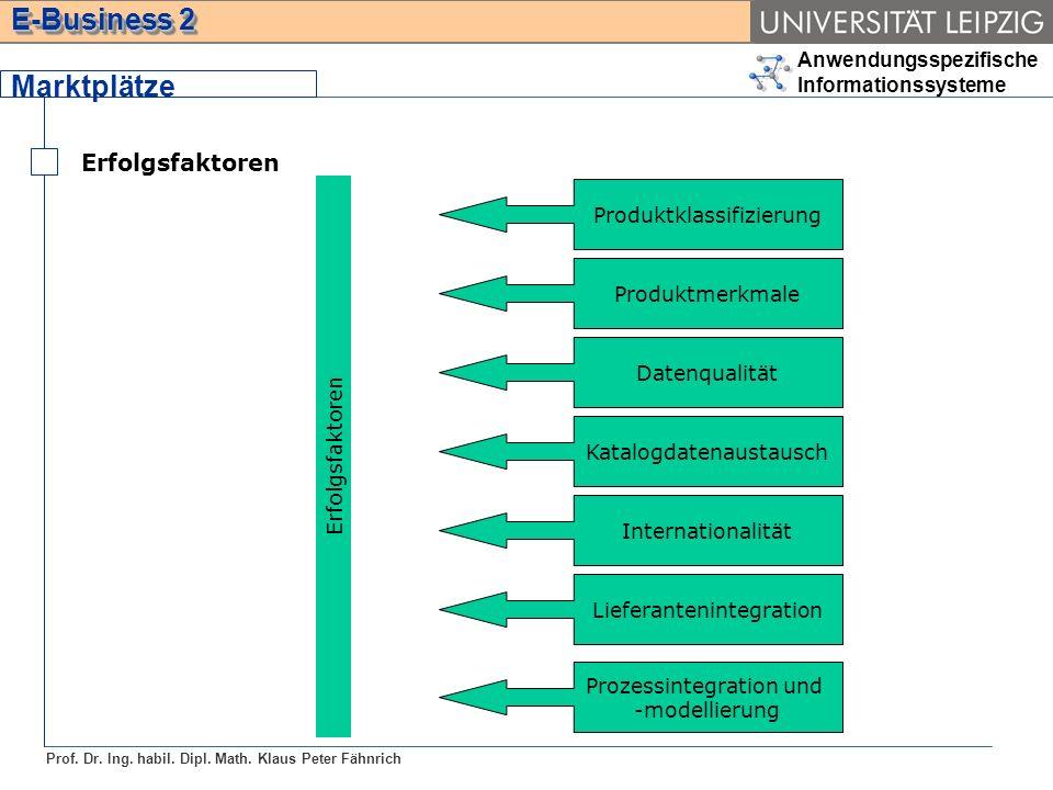 Anwendungsspezifische Informationssysteme Prof. Dr. Ing. habil. Dipl. Math. Klaus Peter Fähnrich E-Business 2 Marktplätze Erfolgsfaktoren Produktklass