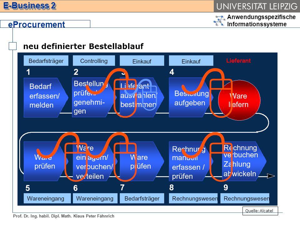 Anwendungsspezifische Informationssysteme Prof. Dr. Ing. habil. Dipl. Math. Klaus Peter Fähnrich E-Business 2 neu definierter Bestellablauf eProcureme
